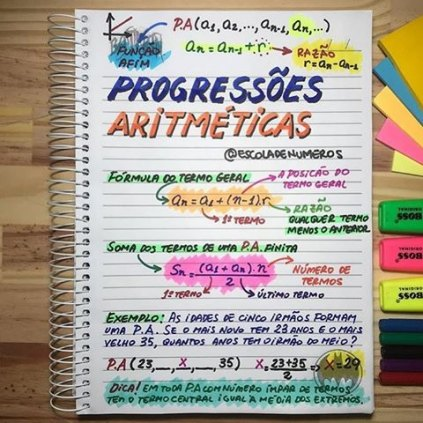 Caderno de Questões: Matemática – Álgebra